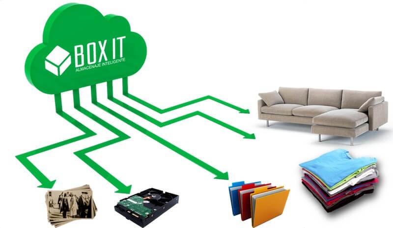 Как сохранить в подсобное помещение одежды, мебель, документы и электронный